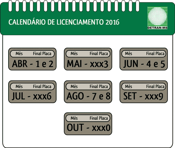 tabela licenciamento 2016 detran ms vencimentos final placa